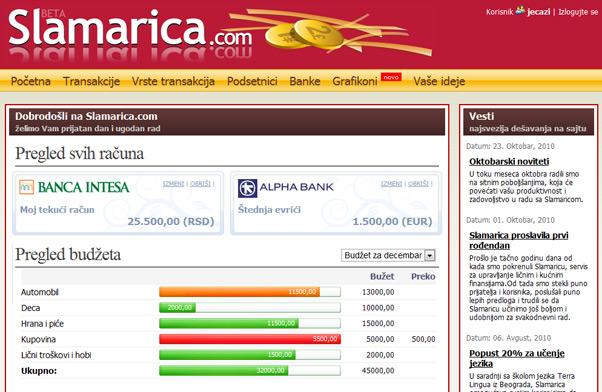 Izgled ekrana sa prikazom realizacije aktivnog bužeta